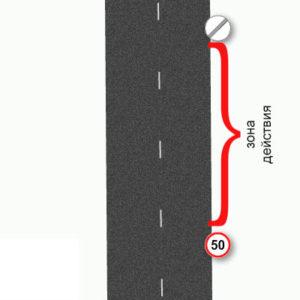 Зона действия до отменяющего знака. Запрещающие знаки дорожного движения. Картинки с пояснениями
