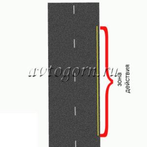 Желтая сплошная ограничивает зону действия знака остановка и стоянка