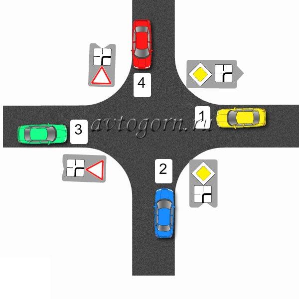 знаки приоритета дорожного движения картинки с пояснениями