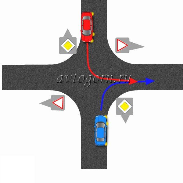 Траектории движений на перекрестке