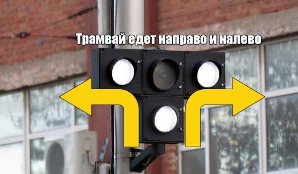 Сигнал светофора движение направо или налево.