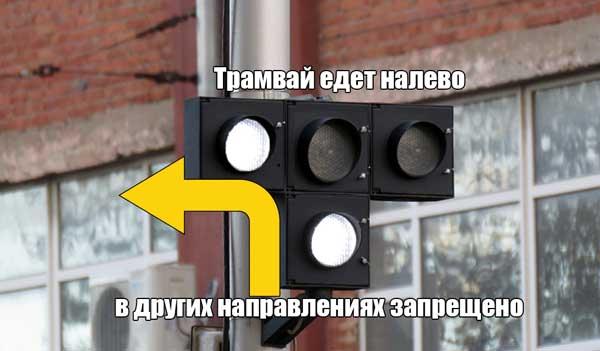 Сигналы светофора для трамваев движение налево
