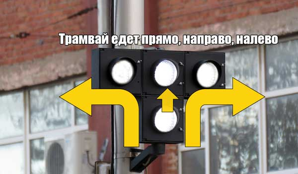 сигналы светофора для трамваев во всех направлениях