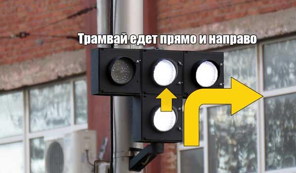 Сигнал светофора движение прямо или направо