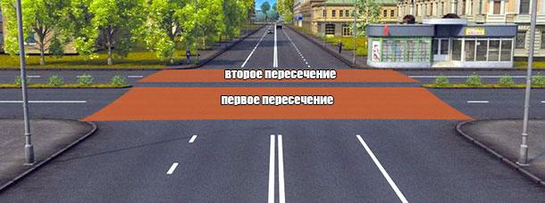 Два пересечения на проезжих частей на этом перекрестке