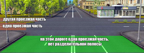 Проезжие части на дороге