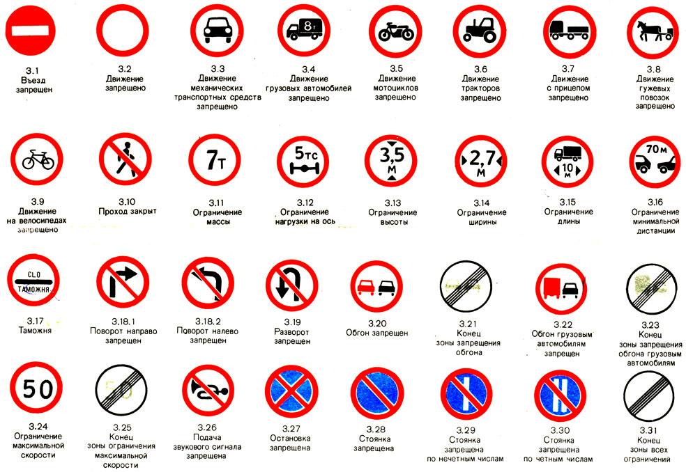 Круглые знаки дорожного движения
