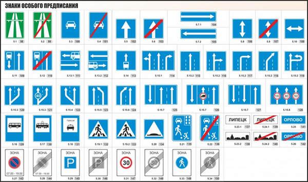 Как быстро выучить знаки особых предписаний дорожного движения