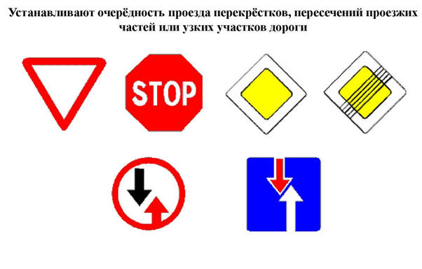 Как быстро выучить знаки приоритета дорожного движения