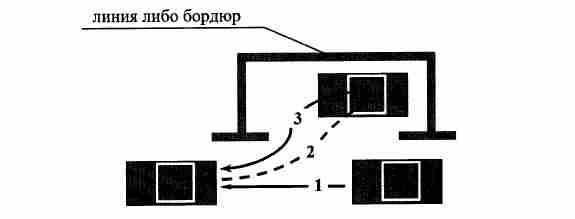 Сдача экзаменов в ГИБДД - параллельная парковка
