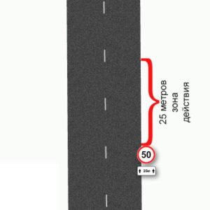 Табличка ограничивает зону действия знака. Запрещающие знаки дорожного движения. Картинки с пояснениями