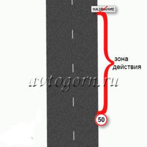 Зона действия запрещающего знака. Запрещающие знаки дорожного движения. Картинки с пояснениями