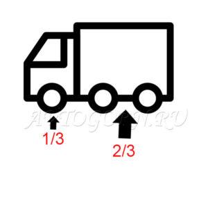 Расчет нагрузки на оси транспортного средства. Запрещающие знаки дорожного движения. Картинки с пояснениями