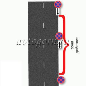 Совместное применение табличек зона действия и знака остановка запрещена