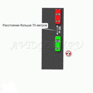 Запрещающие знаки дорожного движения. Картинки с пояснениями. знаки-ограничение-минимальной-дистанции