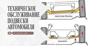 техническое обслуживание подвески автомобиля