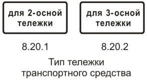 тип тележки ТС