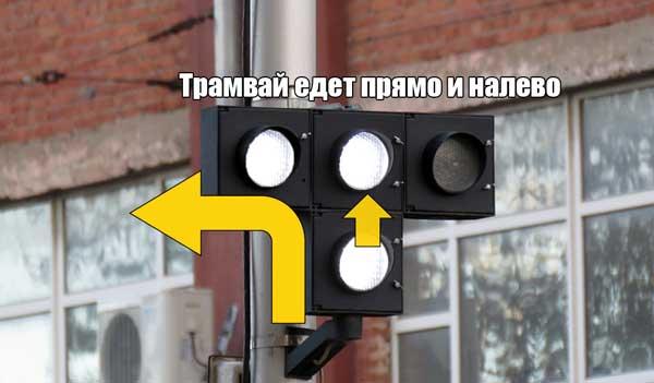 Сигнал светофора движение прямо или налево