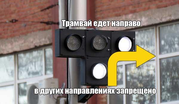 сигнал светофора для трамвая движение разрешено направо