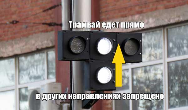 сигнал светофора для трамвая-прямо