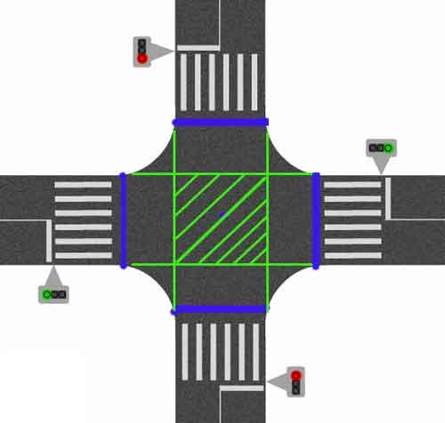 Перекресток -  пересечение проезжих частей