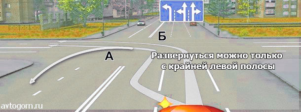 Правила разворота на дороге со знаками направление движения по полосам.