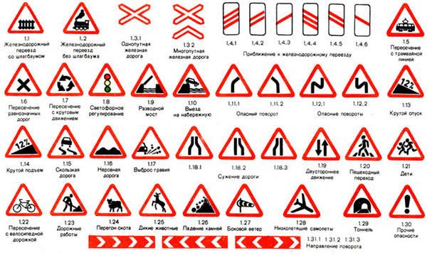 Как быстро выучить предупреждающие знаки дорожного движения